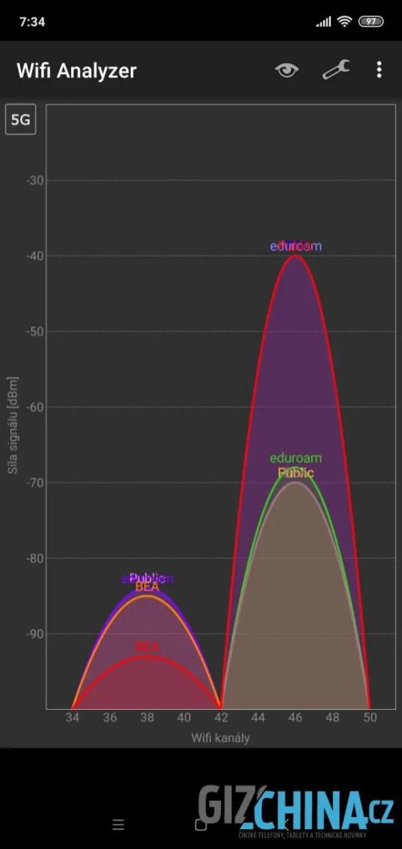 Wi-Fi pracuje v obou pásmech
