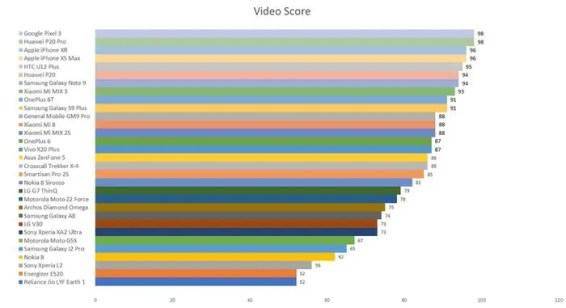 videoscore2018x