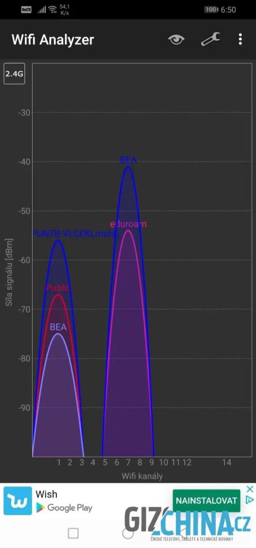 i 2,4 GHz bez problémů