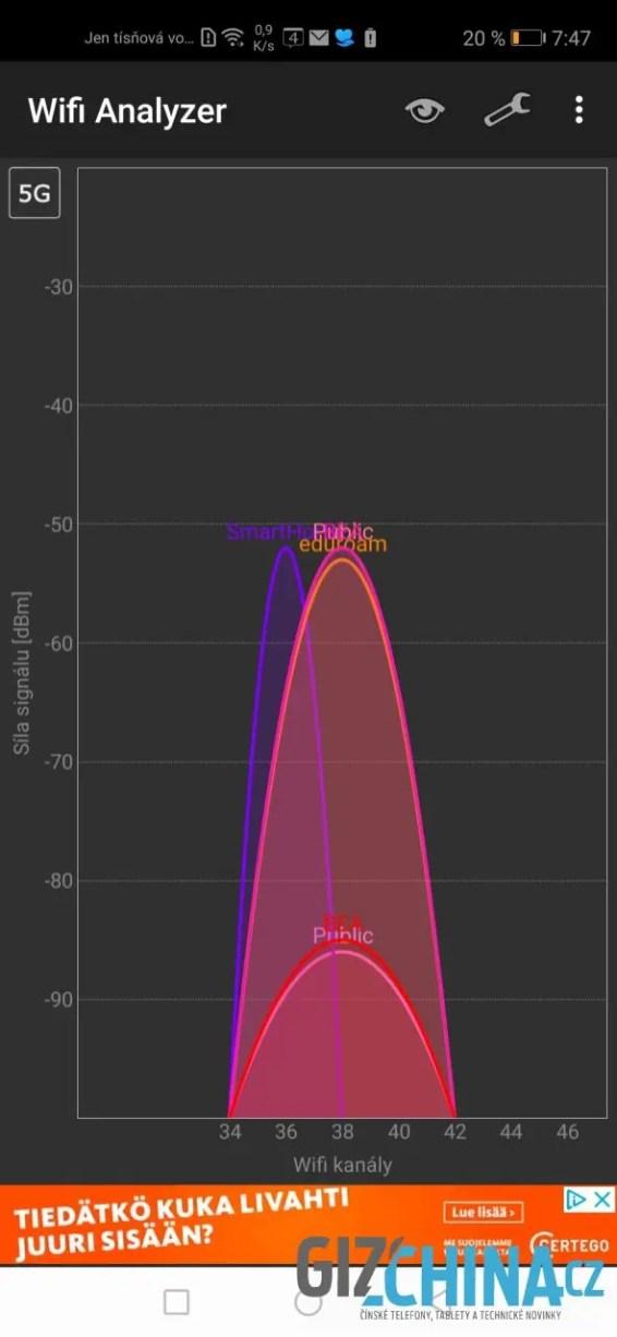 Wi-Fi sítě v pásmu 2,4 GHz