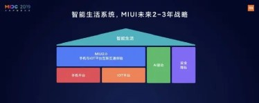 MIUI-strategy-a