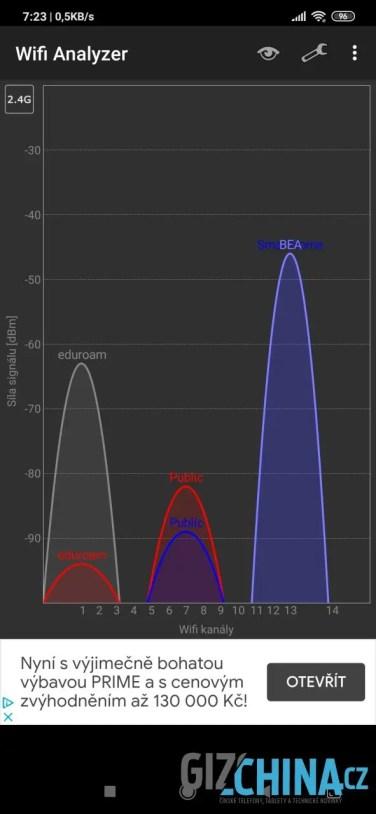 Wi-Fi na 2,4 GHz