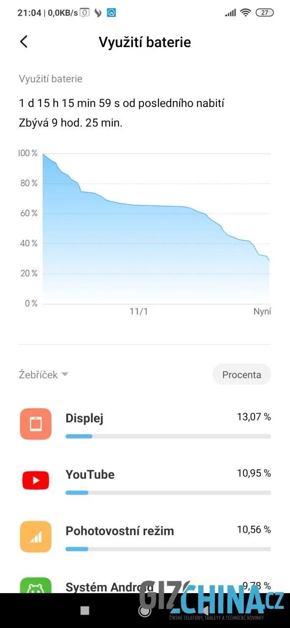 40 dní aktualizace dat pár stále velmi nepříjemné otázky pro datování rychlosti