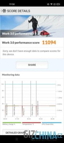 Recenze Realme Narzo 30 5G