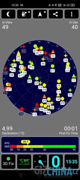 Přehled satelitů
