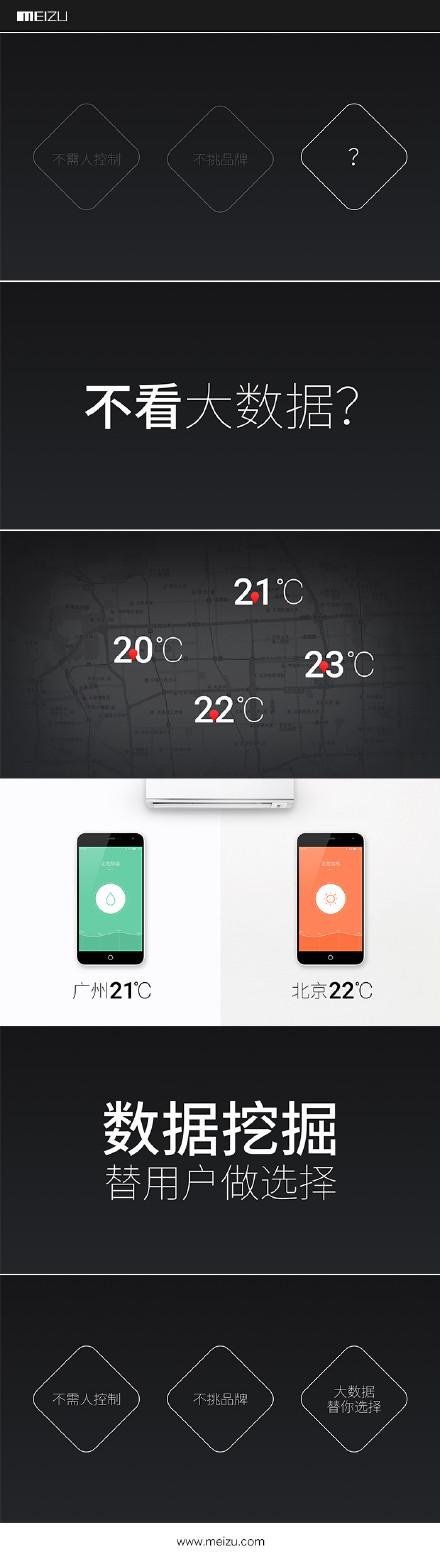 Meizu-Connected-LifeKit-2
