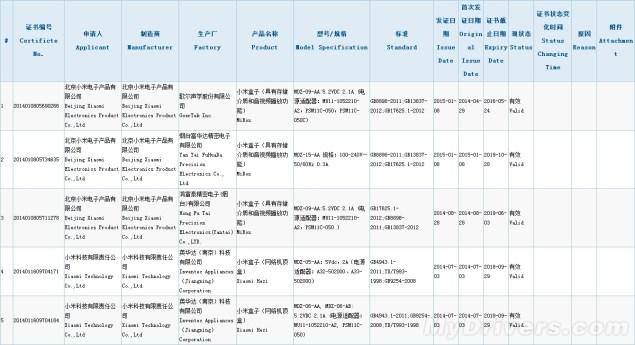 xiaomi-mi-box-certificacion