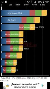 no1-s6i-benchmarks-4