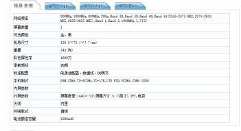 Características OPPO A83