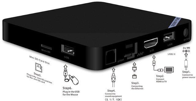 Mini m8s ii tv box