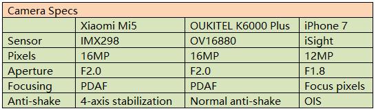 OUKITEL-K6000-Plus-2.png