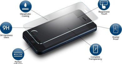Smartphones Protection With Tempered Glass Screen Protectors