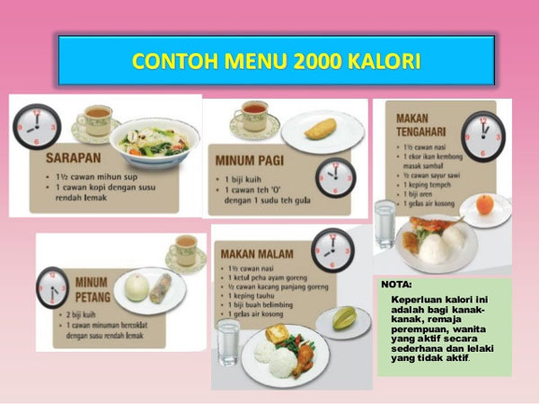 Menu Makanan 2000 Kalori untuk Asupan Gizi