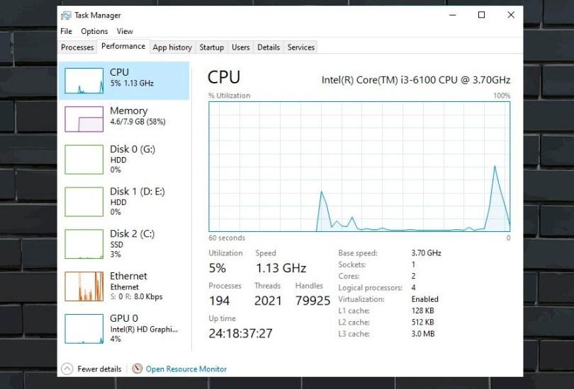 Chrome RAM Solution