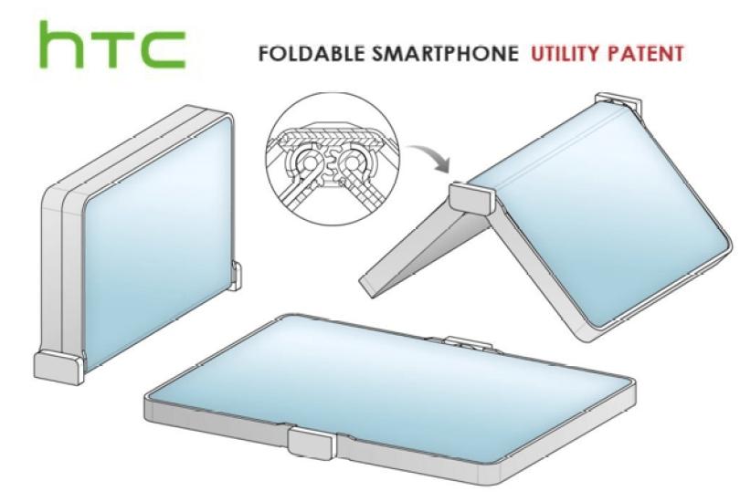HTCpatents