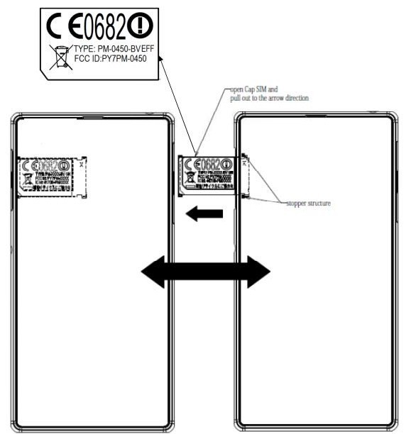 Sony Honami reached FCC, some more tech specs and release date