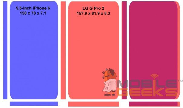 iphone 6 comparison