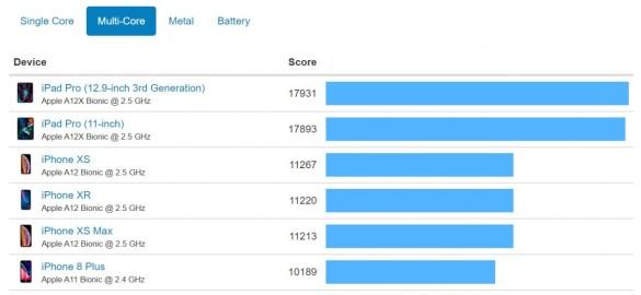 benchmark iphone XR-multi