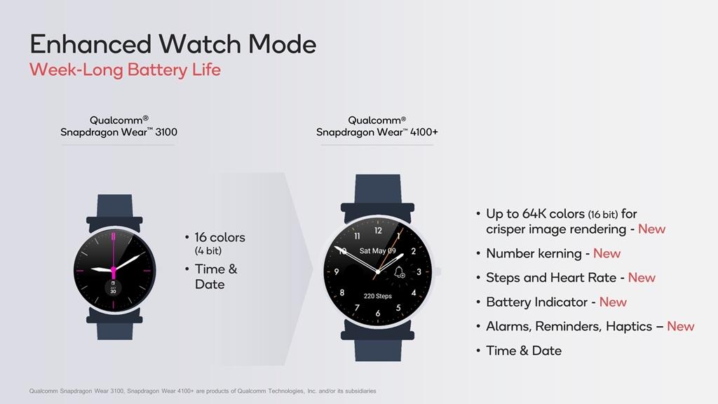 Peningkatan AON Snapdragon Wear 4100
