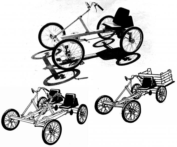 Pedal Car Plans