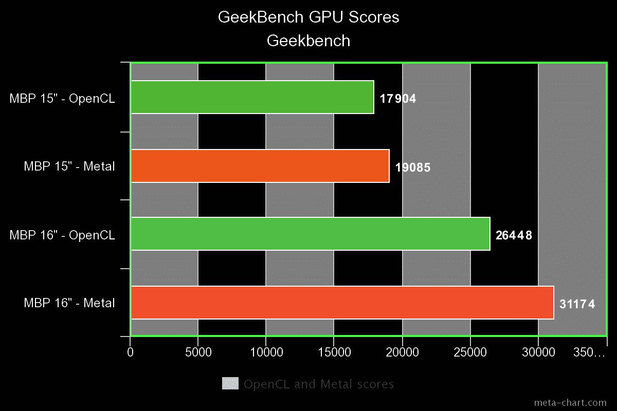 meta chart 5 copy