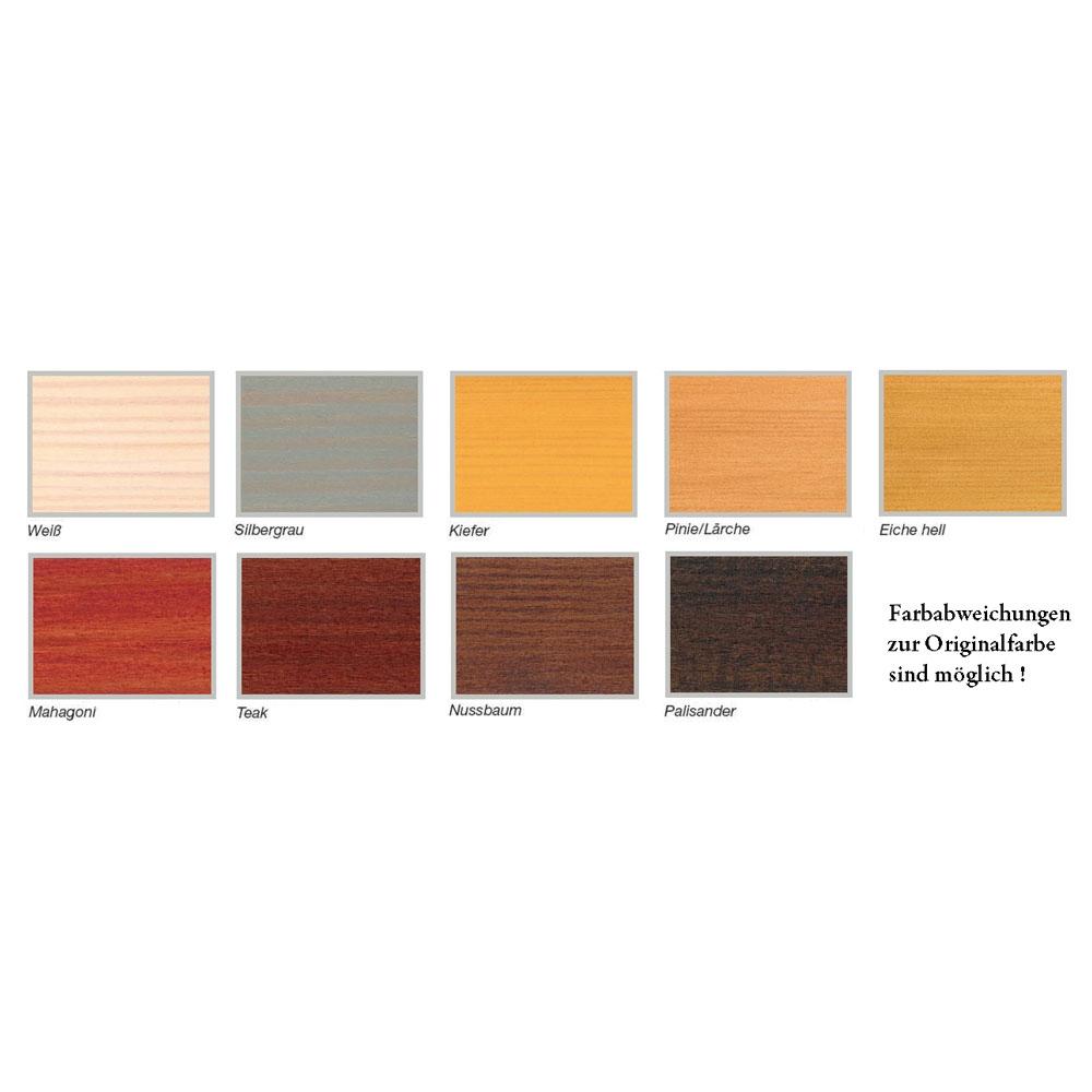 Häufig Remmers Holzschutz-Creme - Für die Streichfaulen das ideale Produkt LV79