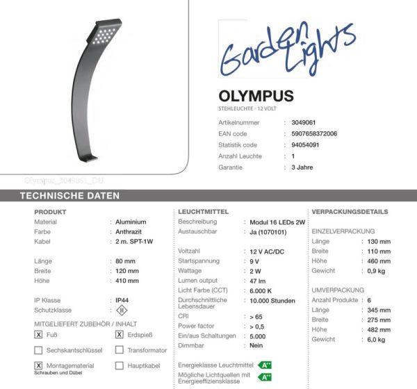 Aluminium-LED-Strahler-Olympus