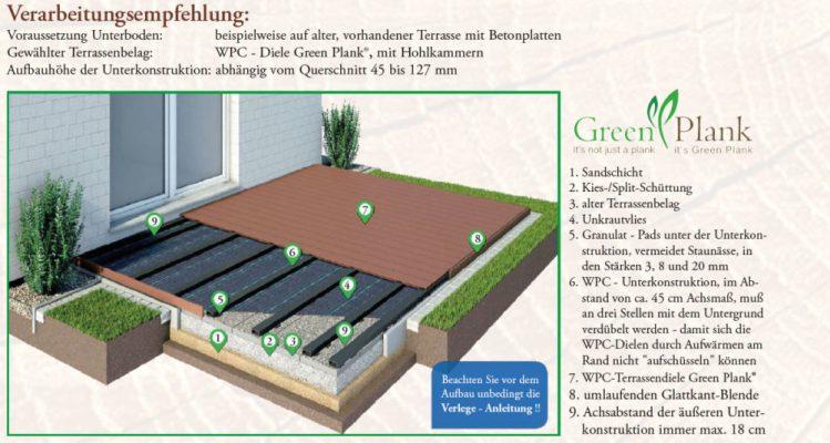 Verarbeitungsempfehlung-WPC-Terrassen