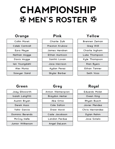 Championship-Roster-18-Session2
