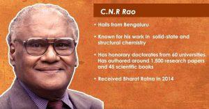 C.N.R. Rao-Scientist of India