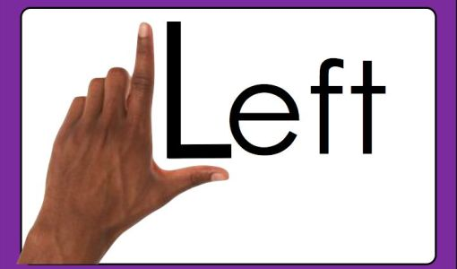 Psychological Facts of Left hand People