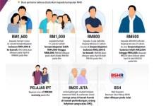 Panduan Bantuan Prihatin Nasional (BPN)
