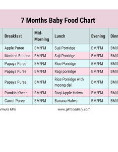 months baby food chart week indian also for rh gkfooddiary