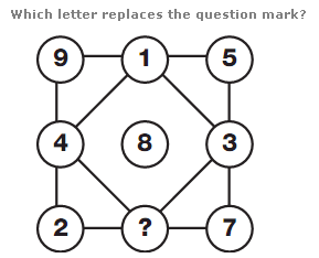 Number puzzles question 6