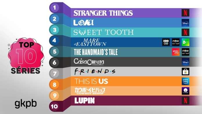 Top 10 séries JustWatch