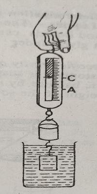 archimedes principle verification - Buoyancy And Archimedes Principle