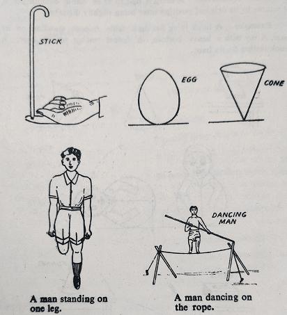 unstable equilibrium - Equilibrium and its State