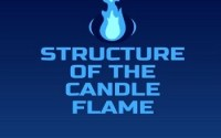 Structure of the Candle Flame