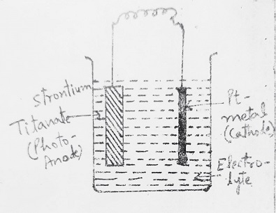 Cells having one Photosensitive N or P type Semi Conductor electrode - Photoelectrolysis of Water