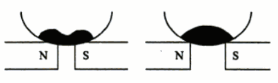 diamagnetic substance is placed in a non uniform magnetic field - Magnetic Properties of Materials