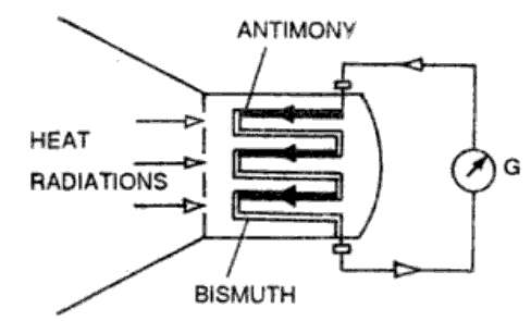 image - Thermopile and Thermo-Electric Refrigerator
