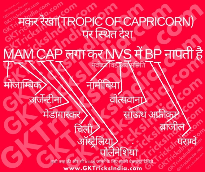 kark rekha makar rekha tropic of cancer in hindi tropic of capricorn in hindi gk tricks