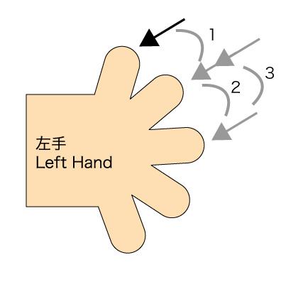 step_03_2