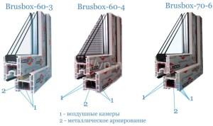 brusbox-vse