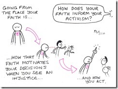 how-does-your-faith-inform-your-activism
