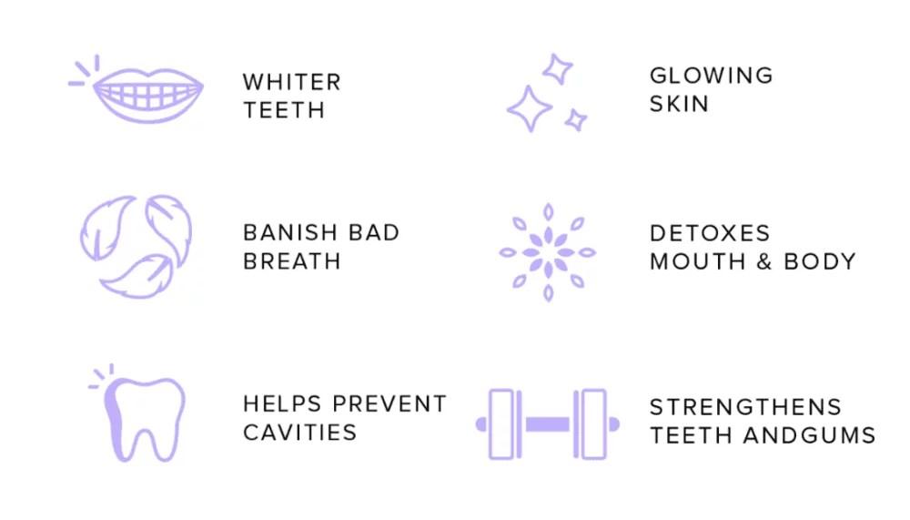 Keeto teeth whitening benefits