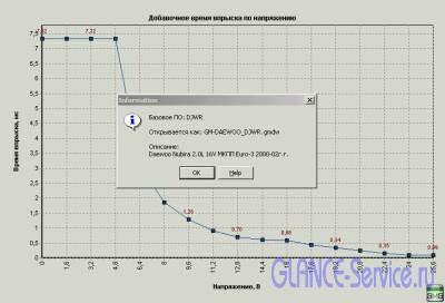Чип Тюнинг Deawoo Glance-Service.ru