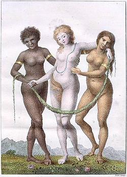 Göttin Europa, gestützt von Afrika und Amerika (William Blake, 1796)