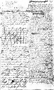 Die erste Manuskript-Seite des 2. Bandes von Shopenhauers