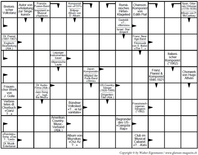 Das neue Musik-Kreuzworträtsel (Juli 2016)
